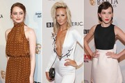 Ranking the Least to Most Appropriate Tea Party Outfits from the BAFTA Tea Party