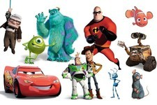 Which Pixar Hero Are You?